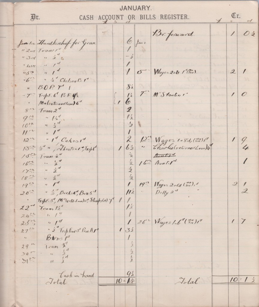 Edward Taylor's accounts for January 1917
